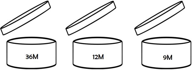 1428590845 validade das maquiagens e cosm c3 a9ticos