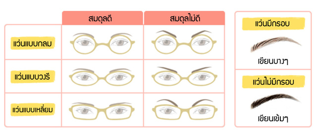 1434020561 sistacafe makeup glasses02